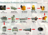 Hierro, Copper Ore Flotation Machine, Gold Flotation Separator, Flotation Process Flowchart (instalación de Beneficiation procesamiento)