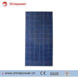 Comitato solare policristallino di alta qualità 250W per solare sul sistema solare di griglia
