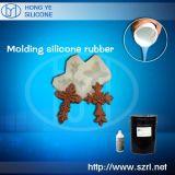 RTV-2 아키텍쳐 혁신 제품 형 만들기를 위한 액체 실리콘고무