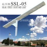 10W-50W Solar-LED Straßenlaternemit Cer FCC-Bescheinigung