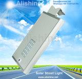 luz de calle solar de la lámpara al aire libre del jardín 5W-120W (SQ-X15)