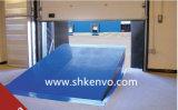 Rampa automatica idraulica del contenitore di caricamento del magazzino certificata Ce
