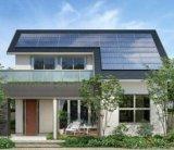 panneau solaire mono de la haute performance 180W !