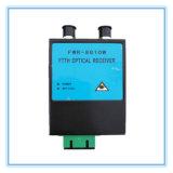 낮은 힘 Snmp FTTB AGC CATV 광학 수신기