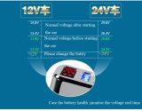 De Dubbele Lader van uitstekende kwaliteit van de Auto USB met LEIDENE Vertoning het Voltage van de Batterij