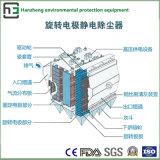 Fornace di Collettore-Frequenza della polvere del Combine (sacchetto ed elettrostatico)