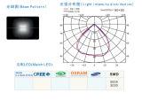 Luz de rua do diodo emissor de luz/lente módulo da lâmpada com o diodo emissor de luz 48 do CREE Osram (90X90)