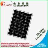 18V 105Wの多太陽電池パネル(2017年)