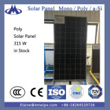 Comitato solare degli indicatori luminosi di via di potere 130W