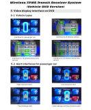 Maat van de Druk van de Band van het ControleSysteem van de Druk van de Band van de Technologie van rf de Draadloze Digitale