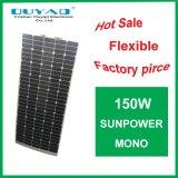 para el uso del coche para el panel solar flexible 150watt del uso de los barcos