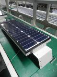 Fabricante de China de tudo em uma luz de rua solar 20W do diodo emissor de luz
