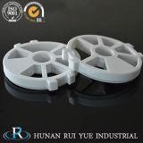 Pieza de cerámica aislador electrónica avanzada del disco de los componentes de la esteatita de la ISO