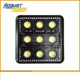 Luz de Rd720-AC LED