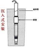 Electrodo en línea del ion de /Chloride del ion del flúor (PF-2085)