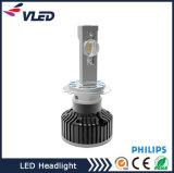 Lampada capa automatica del faro dell'indicatore luminoso dell'automobile di H4 H7 LED con la parte del corpo del motociclo dell'obiettivo del proiettore