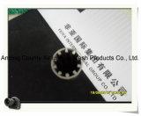 Совершенное добро округлости - цена экрана (изготовление Китая)