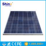 comitato solare mono/poli modulo solare di 250W per il sistema di energia solare