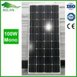 prix mono du panneau solaire 100W par marché de l'Inde de watt