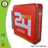 ライトボックスを広告するアクリルLED LightboxのAnti-Rust壁に取り付けられたライトボックスの耐久財