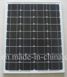 mini prezzi m2 del comitato solare 45W