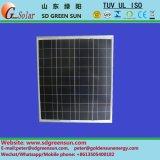 18V 65Wの多太陽電池パネル(2017年)