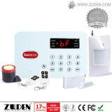 ホームセキュリティーのための情報処理機能をもった侵入者の無線アラーム