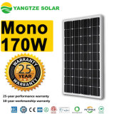 Изготовление панели солнечных батарей 170W верхней ранга Mono