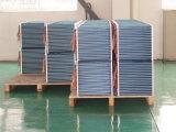 Bobina de aquecimento de alta eficiência para equipamentos industriais