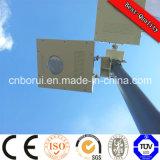 50W de zonne ZonneStraatlantaarn van het Systeem van de Verlichting van de Straat LED/Integrated
