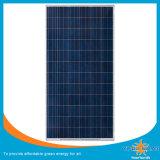 Panel solar fotovoltaico Módulo 10W / Panel solar con TUV, CE, Certificado de acuerdo