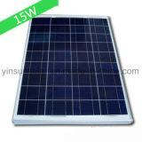 태양 PV 시스템을%s 15W 태양 모듈