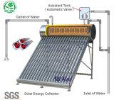 Aquecedor de água de energia solar de pressão pré-aquecida com bobina de cobre