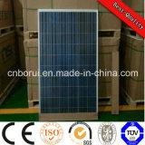 태양 가로등, 태양계 및 태양열 발전소를 위한 80W 태양 전지판