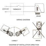 Valvola motorizzata filetto di /Internal della valvola di zona (BS818-15S)