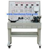 中断電子制御システムのデモンストレーションのボードの中断トレーナーの教育装置