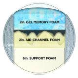 Colchão chinês da espuma high-density da memória com o certificado BS7177 e CFR1633