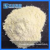 触媒の使用のためのセリウムのジルコニウムの粉
