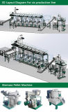 CER anerkannte Lebendmasse-hölzerne Sägemehl-Kraftstoff-Tabletten-Tausendstel-Pflanze