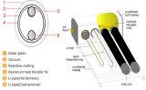 Coletor solar de alta pressão da separação da tubulação de U