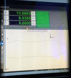 هاتف شامة زجاجيّة يتفقّد مجهر ([مف-2010])