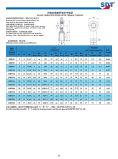 (Série SIBP… S/PHS…) Exigindo extremidades de Rod da manutenção