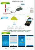 휴대용 무선 단일 위상 에너지 미터 감시 장치