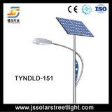 Luz de rua solar impermeável do diodo emissor de luz 80W do preço de fábrica