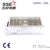Ms-250-15 15 Ampere LED Stromversorgung 15VDC