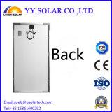 Mono/поли горячая панель солнечных батарей сбывания 90W для солнечного насоса
