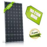 Самая лучшая панель солнечных батарей качества 36V 190W Mono Alibaba для системы жары