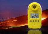 Detector van het Gas van de Ammoniak van het Gebruik van de industrie de Draagbare (NH3)