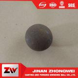 Высокой шарики выкованные твердостью меля стальные для стана шарика