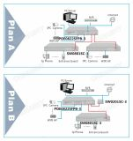 Interruttore Port di 8 Poe con l'interruttore completo di Poe di gigabit di 2 GE dello SFP 2 (POE0822SFPB-3)